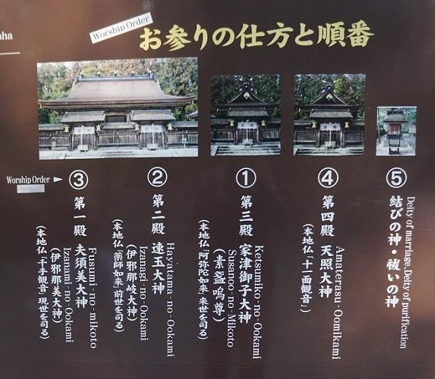 熊野本宮大社では本殿にもお参りの仕方と順番がある。