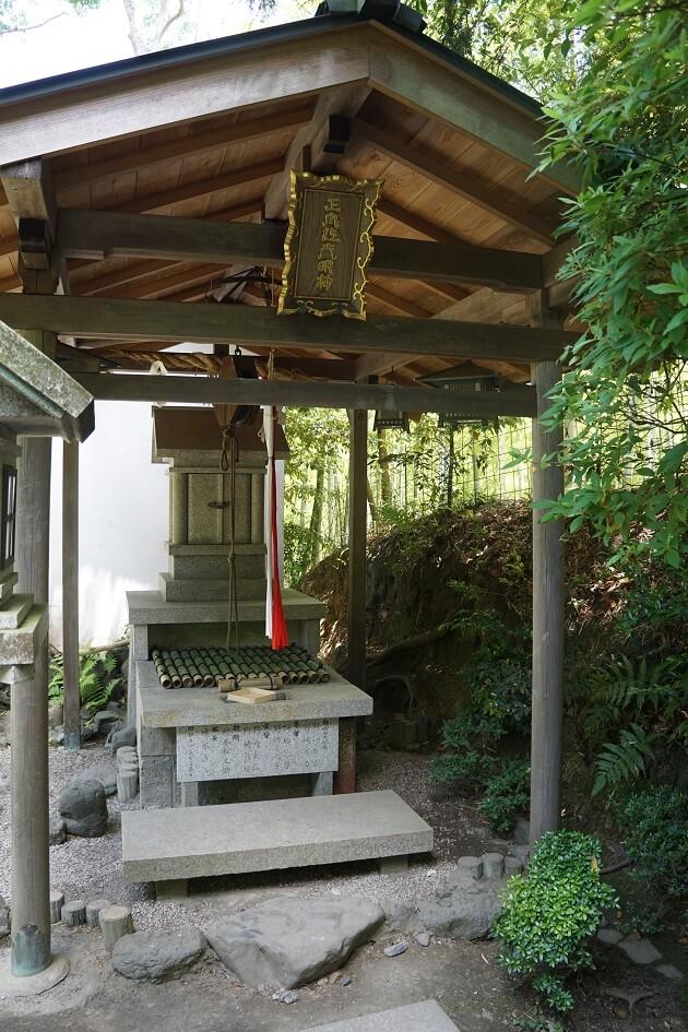 伏見神宝神社の布留社に祭られる井戸