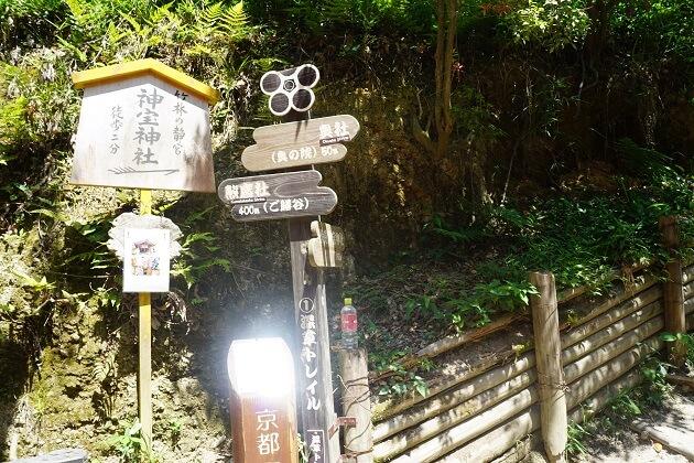 伏見神宝神社と根上がりの松の分岐点