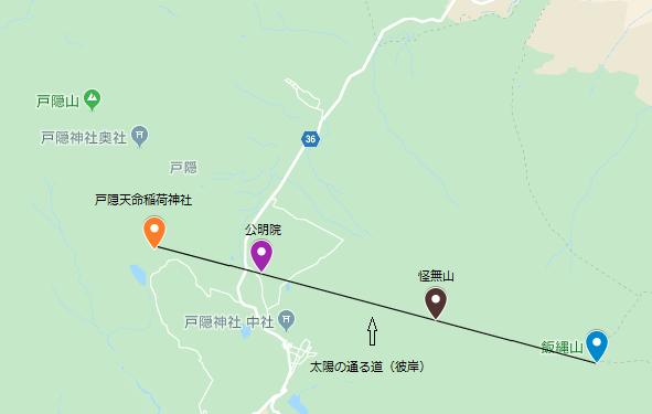 彼岸における太陽の通り道と各寺社・聖山の関係を占めすマップ